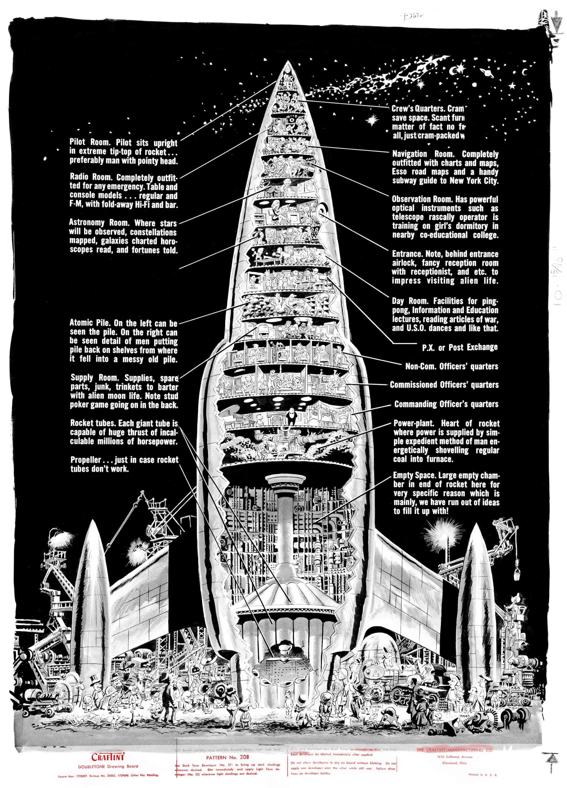 Is a Trip to the Moon possible – MAD #24 – 1955